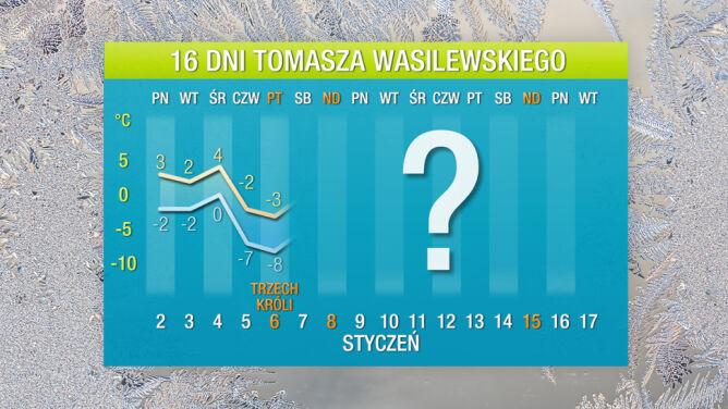 Prognoza pogody na 16 dni: <br />sroga zima uderzy w Polskę